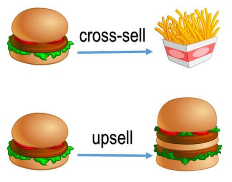 up sell versus cross sell