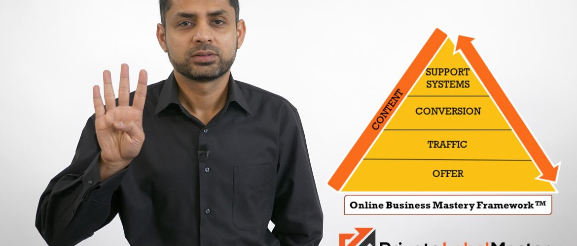 introducing online business mastery