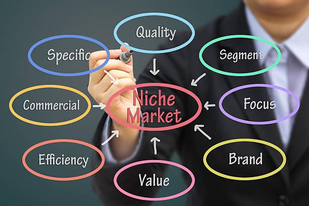 niche markets